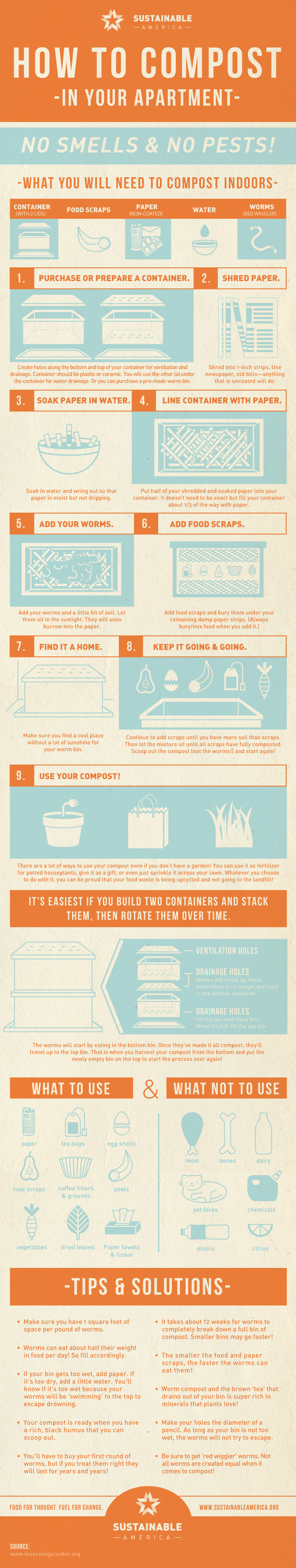 Infographic: How to Compost in Your Apartment